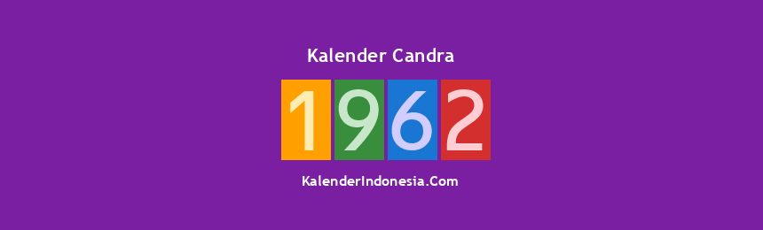 Banner Candra 1962