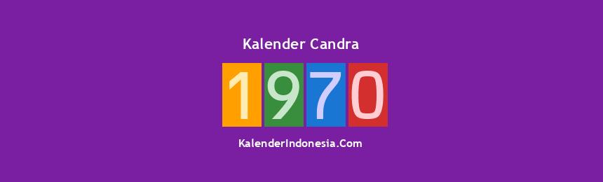 Banner Candra 1970