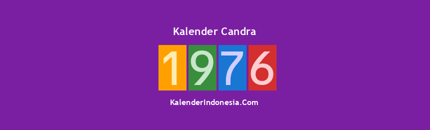Banner Candra 1976