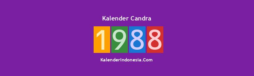 Banner Candra 1988