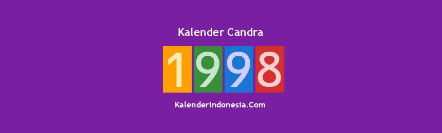 Banner Candra 1998