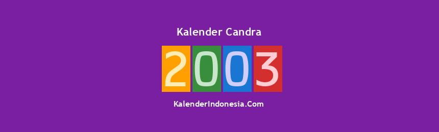 Banner Candra 2003