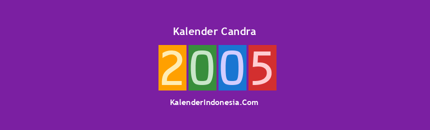 Banner Candra 2005