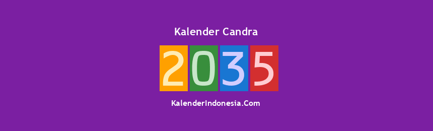 Banner Candra 2035