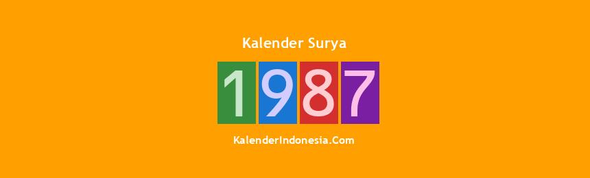 Banner Surya 1987