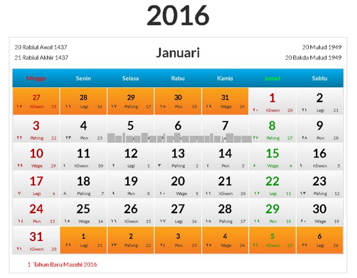 Tampilan Generasi Ke-Dua Kalender Indonesia